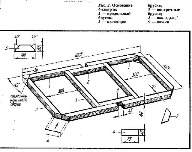 Как сделать бильярдный стол